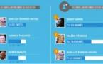 Jean-Luc Romero, l'élu régional le plus actif sur Twitter !